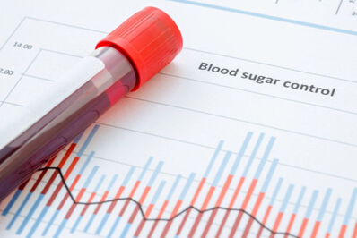 掌控糖尿病-血糖高治疗配图