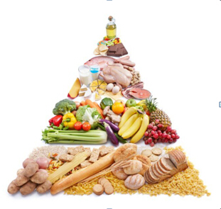 掌控糖尿病-糖尿病饮食合理配图