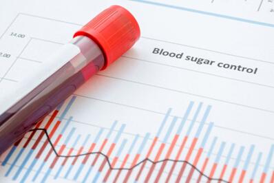 掌控糖尿病-血糖高就是糖尿病吗配图