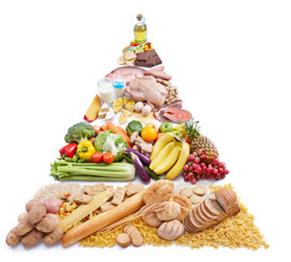 掌控糖尿病-糖尿病饮食注意配图