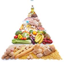 掌控糖尿病-糖尿病饮食指南配图
